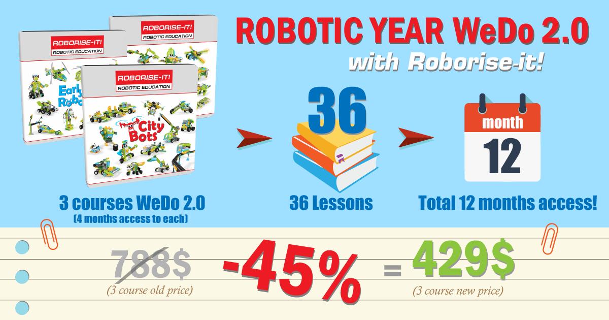 Roborise It Robotics Education Educational Solutions For Schools